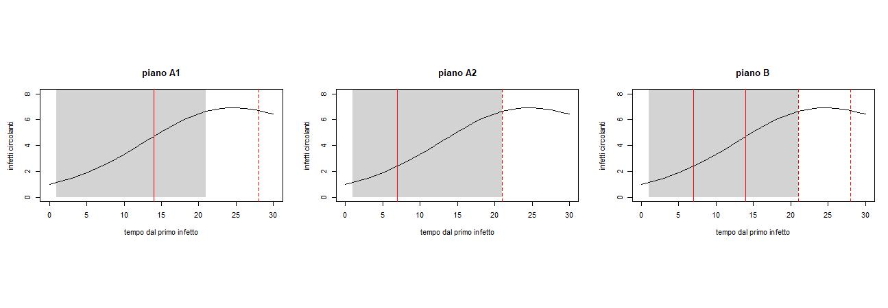 figura_piano_baccini